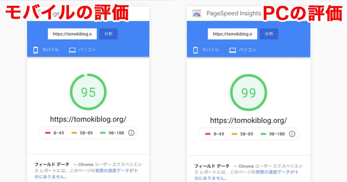 トモキブログの表示速度